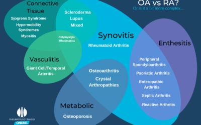 OA vs RA…